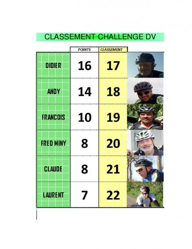 Classement dv photos-9.jpg