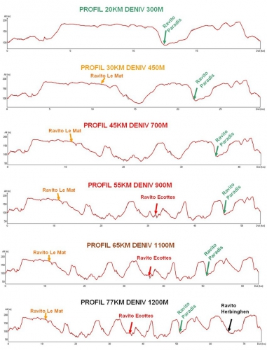 Profils%20circuits%20VTT%20ForestOpale2013[1].jpg